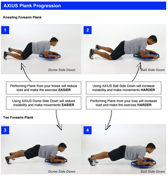 A wall chart showing AXIUS movements and progressions will be included in your shipment