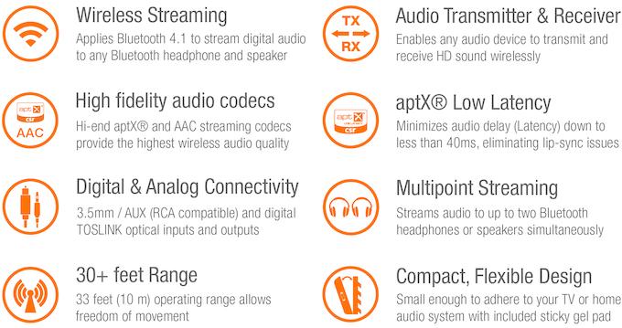 auris beamit Wireless Bluetooth Audio Transmitter & Receiver by