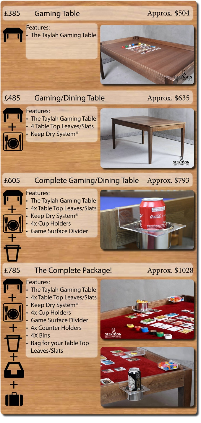 The Taylah One Table For Everyone By Geeknson Team Kickstarter - Make your own gaming table