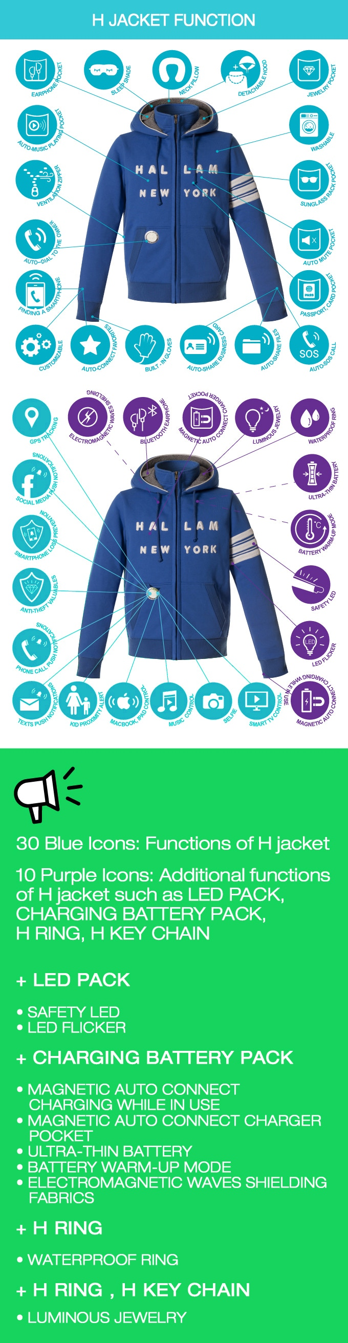 Smart Jacket For Smartphone User Travel 40 Functions By Jaket Hoodie One Direction Black Of Hallam P New York After 2 Years Tremendous Effort And Research Worlds First Was Released Both Iphone Android Users