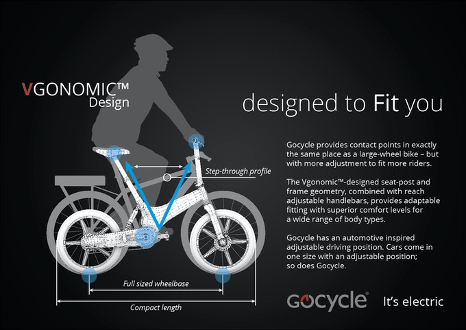 Gocycle - the BEST folding electric bike in the world! by Gocycle ...