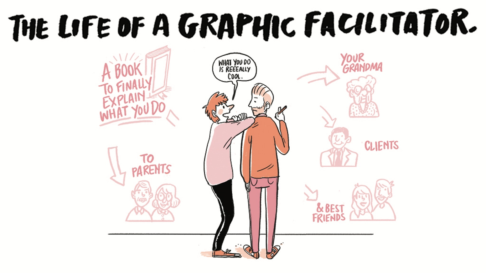 A simple and funny comic book to explain what a Graphic Facilitator does.