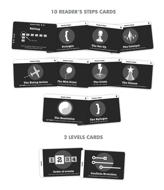 The Editing Cards