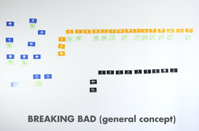 Breaking Bad – TV Serie