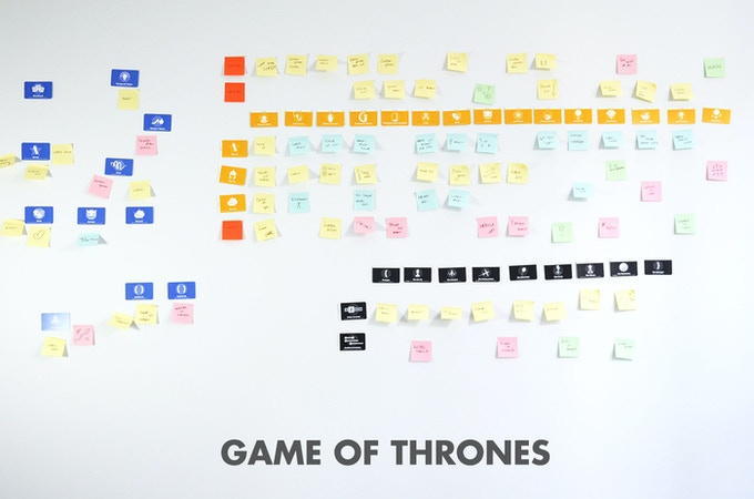 Game of Thrones – TV Serie
