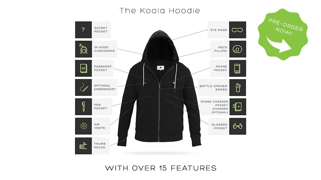 Koala Hoodie: The Ultimate Hoodie for Life's Adventures project video thumbnail