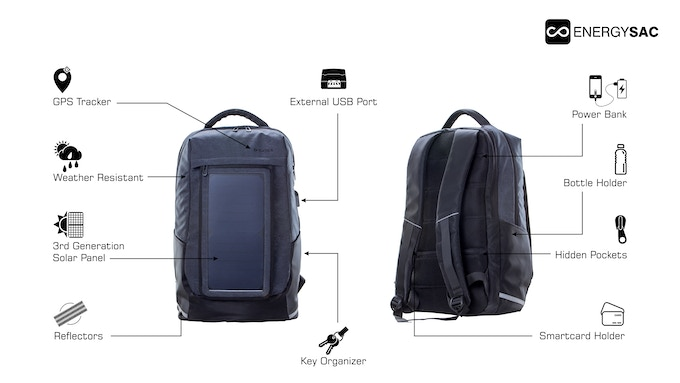 Awesome Features Of Energy Sac At A Glance