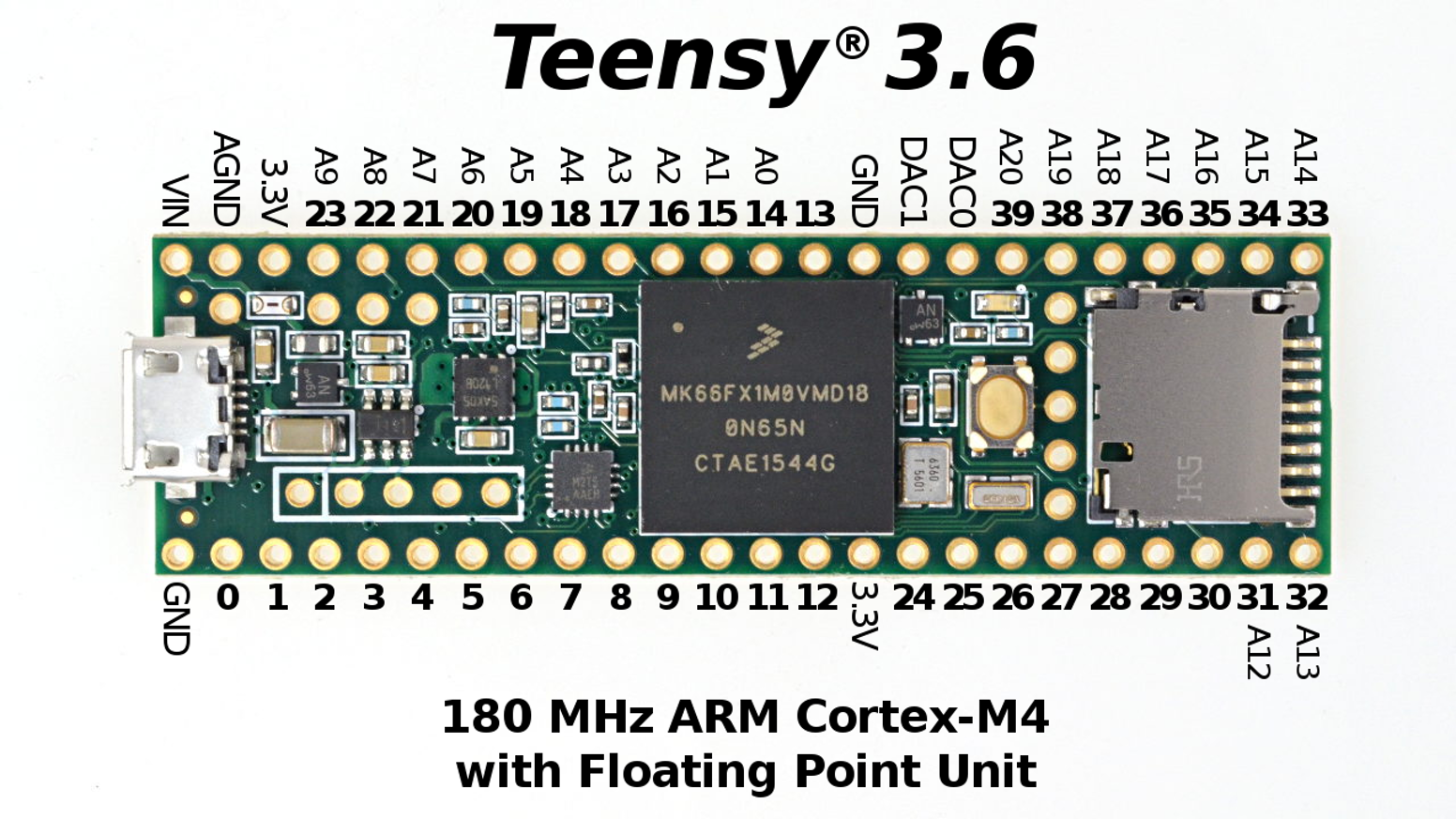 Teensy 3 5 & 3 6 by Paul Stoffregen — Kickstarter