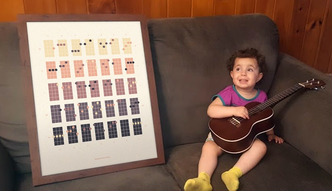 Ukulele : ukulele chords photograph Ukulele Chords Photograph and ...
