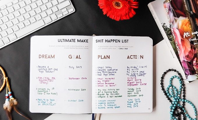 2017 make shit happen planner by amara and chelsea meraki printing giving your dream a date turns it into a goal create an accessible specific plan of action to achieve all of your dreams and goals for 2017 fandeluxe Gallery