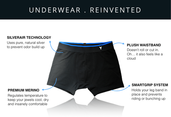 67186c68259 The Ultimate Travel Underwear featuring SmartGrip™ System by Y ...