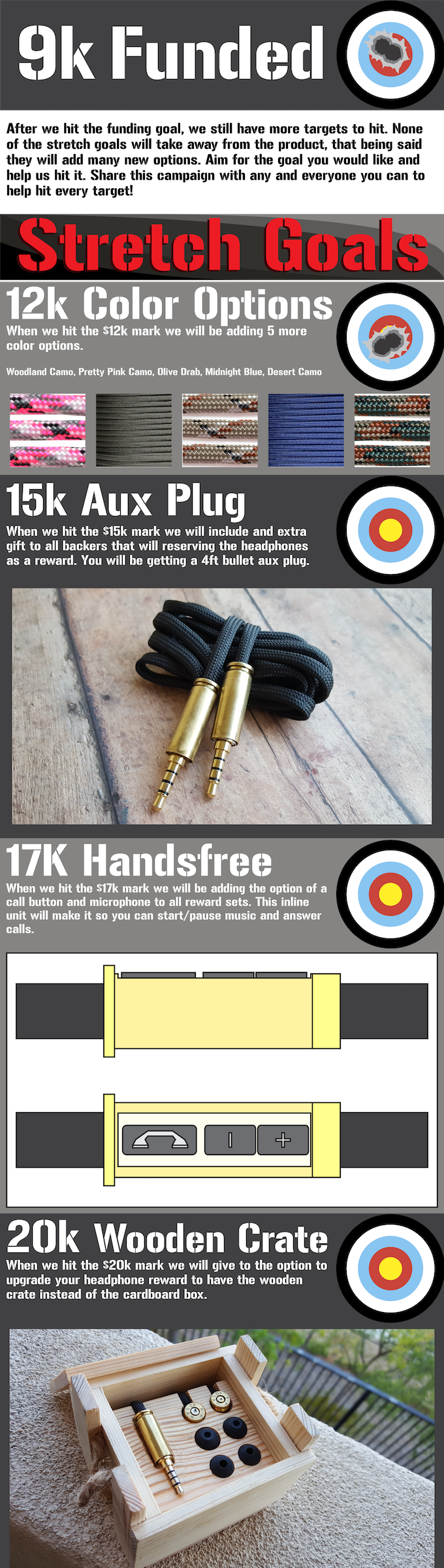 Double Tap Audio - Durable Handcrafted Bullet Headphones  by Randy
