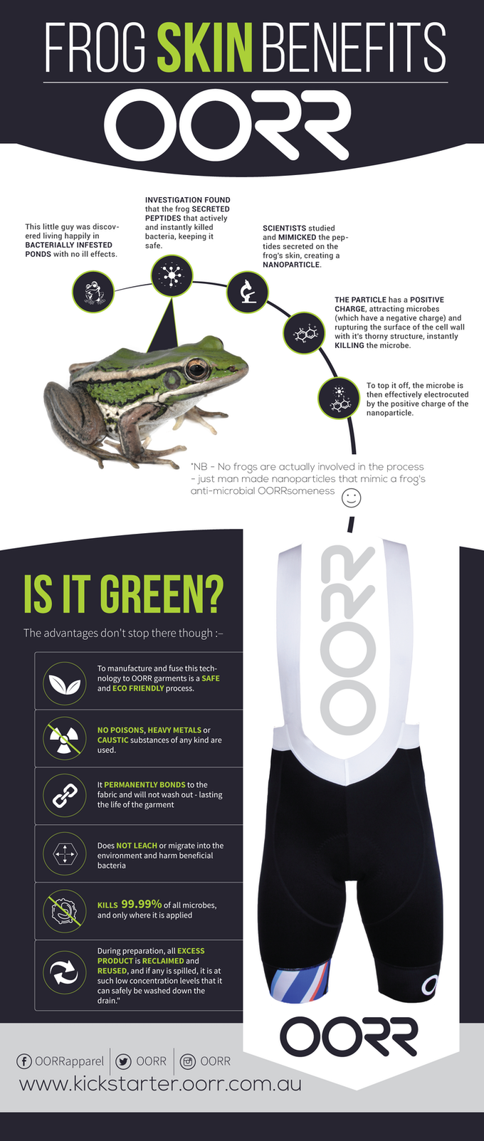 All Cycling Bib Shorts, Socks, Arm and Leg Warmers made with 'Frog Skin' Nanotechnology and include 76% recycled Industrial Nylon