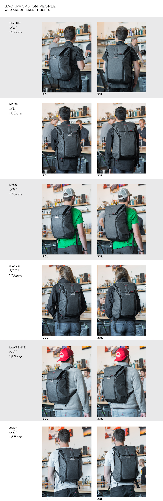 Our Favorite Camera Bags For 2018 Reviews By Wirecutter A New Peak Design Shell Large Demoed The Two Sizes On Variety Of People