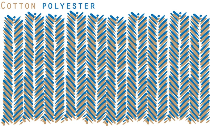 A one of a kind blend of polyester and cotton make this Herringbone