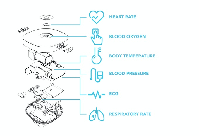 Lifestone the most intelligent all in one health tracker by the vital signs include body temperature blood pressure oximetry ecgekg respiration rate heart rate and an add on stethoscope to hear and record the ccuart Choice Image