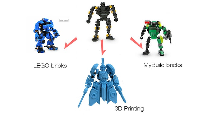Cetus3D, at $199 get all you need to start 3D printing! by Cetus3D