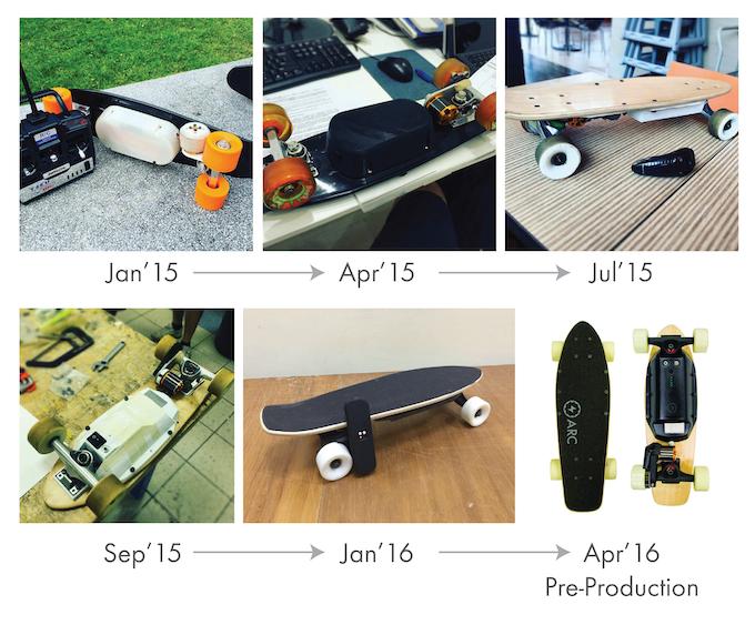 Arc Board Development Timeline