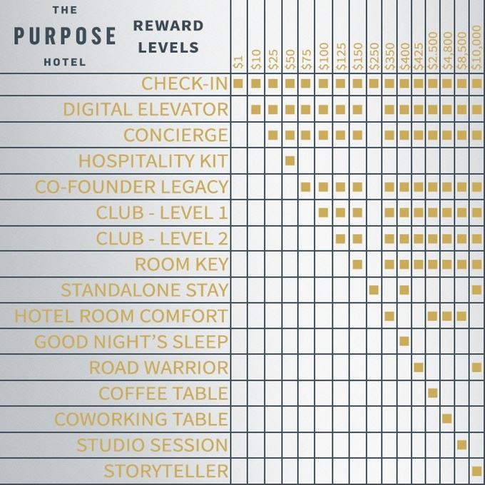 Purpose Hotel: Change the World in Your Sleep by Jeremy