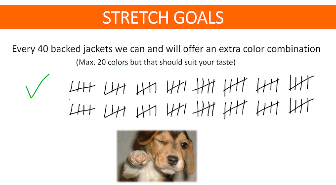 First 40 jackets are backed !!