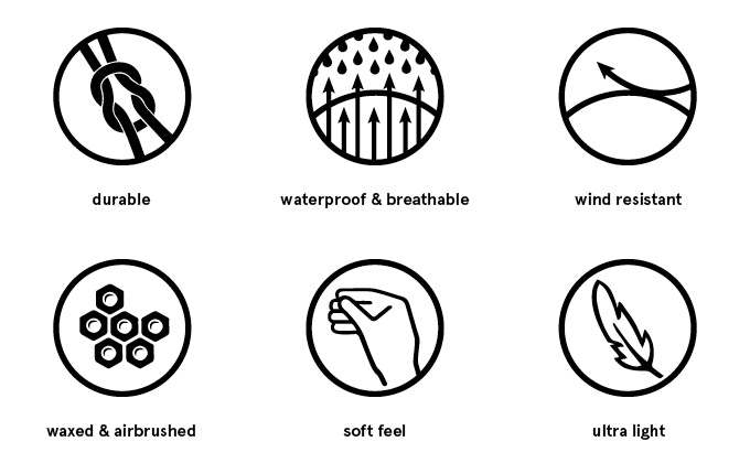 Cyclist Raincoat, your urban lifestyle essential. by