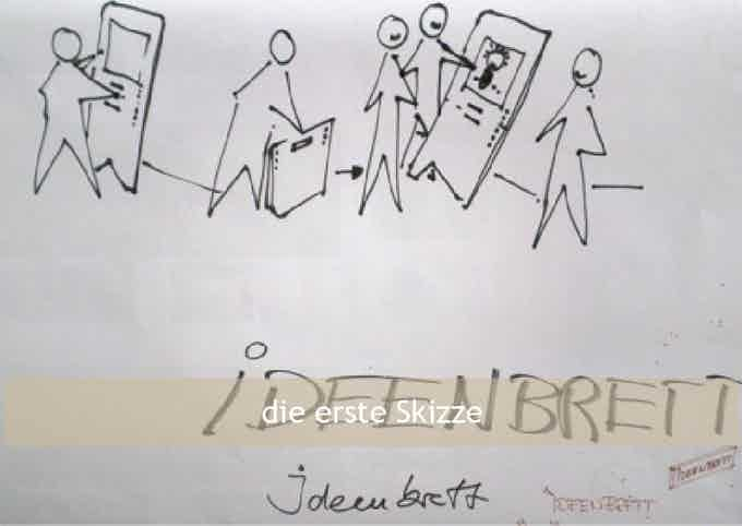 the first sketch... This is how the idea began!