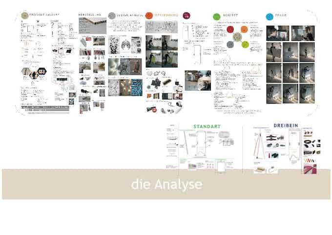 Design Thinking Prozess des Ideenbrettes