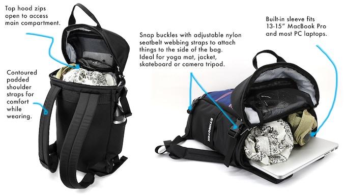 4c20fbc466b5 The Premji Backpack by Ethnotek Bags — Kickstarter