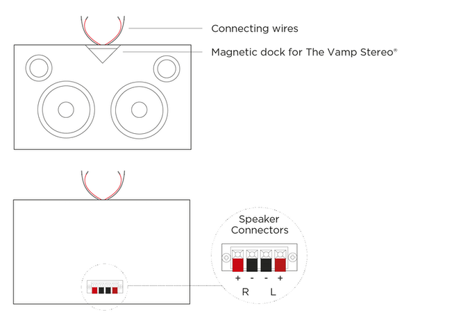 The Vamp Stereo + Speaker – Bring Back The Sound by Paul sedge + Stereo Wiring Diagram Curl on wheels diagram, car stereo diagram, stereo wire, amp diagram, stereo antenna, radio diagram, stereo plug, power diagram, stereo repair, stereo lights, alternator diagram, headlight diagram, speakers diagram, suspension diagram, stereo fuse, stereo transformer diagram, stereo schematics, stereo connectors diagram, stereo harness diagram, gm passlock 2 bypass diagram,