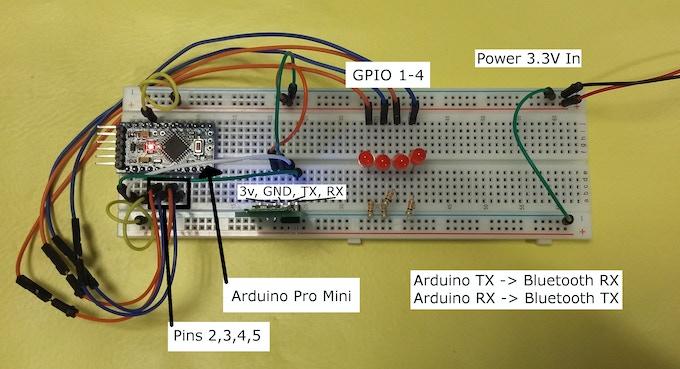 Arduino Zero Uart
