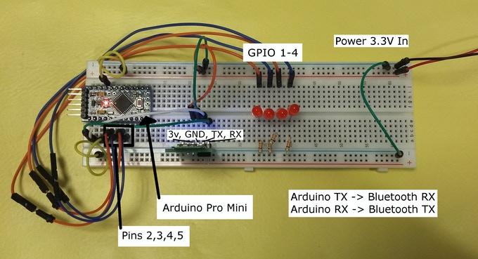Arduino Example Using 4xLED