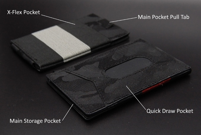 x-flex wallet pocket details