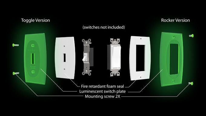 GlowaSwitch parts (light switches not included): Screws, glow-in-the-dark switch plate, and white foam seal