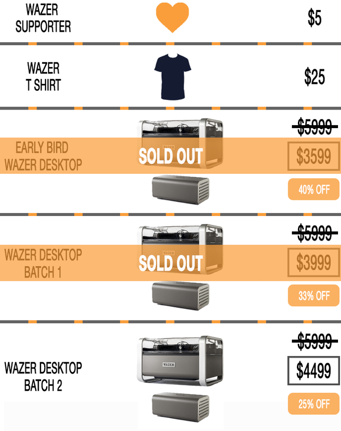 The First Desktop Waterjet Cutter by WAZER — Kickstarter