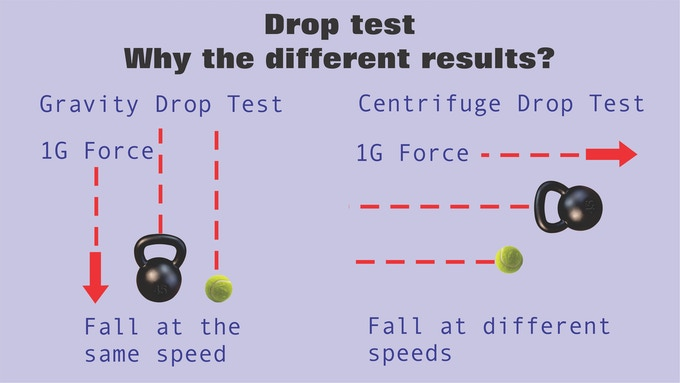 Drop test gone wrong
