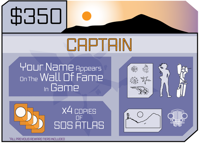 4 PC digital copies of SOS Atlas, your name will appear on the wall of fame on your ship. Includes Strategist.
