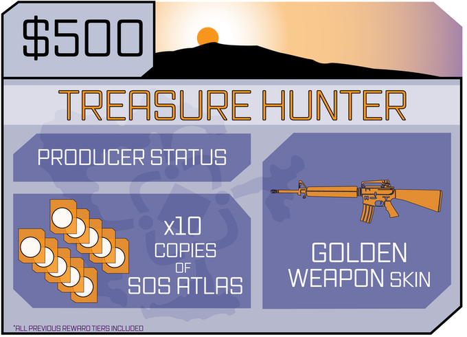 10 PC digital copies of SOS Atlas, producer status in the credits, and an ultimate golden weapon skin. Includes Captain.