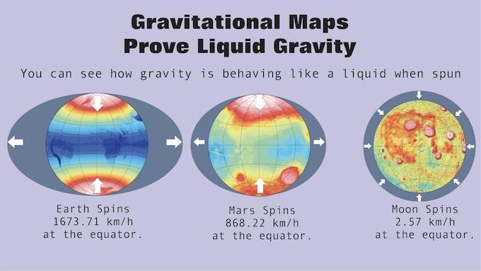 Gravity Maps show gravity behaving like liquid