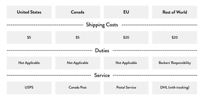 Shipping fees will only be charged closer to ship date.