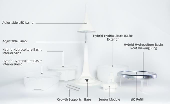 SproutsIO: Smart Microgarden by SproutsIO Inc. —Kickstarter