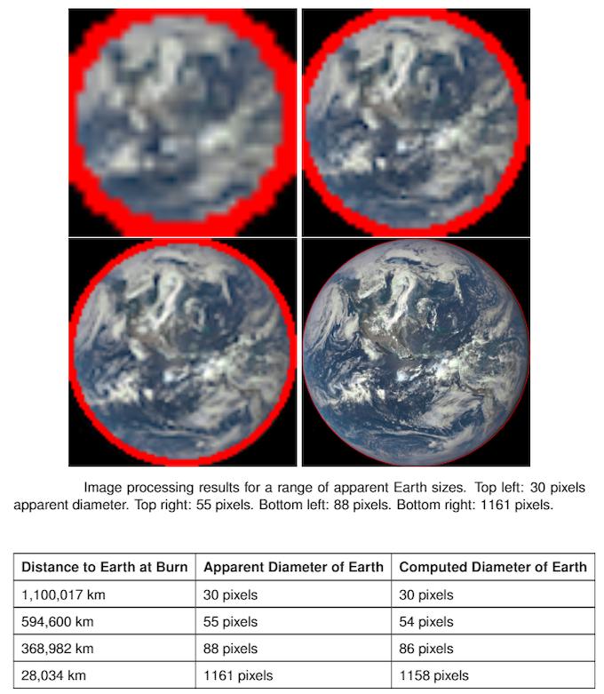Optical Navigation Image Examples