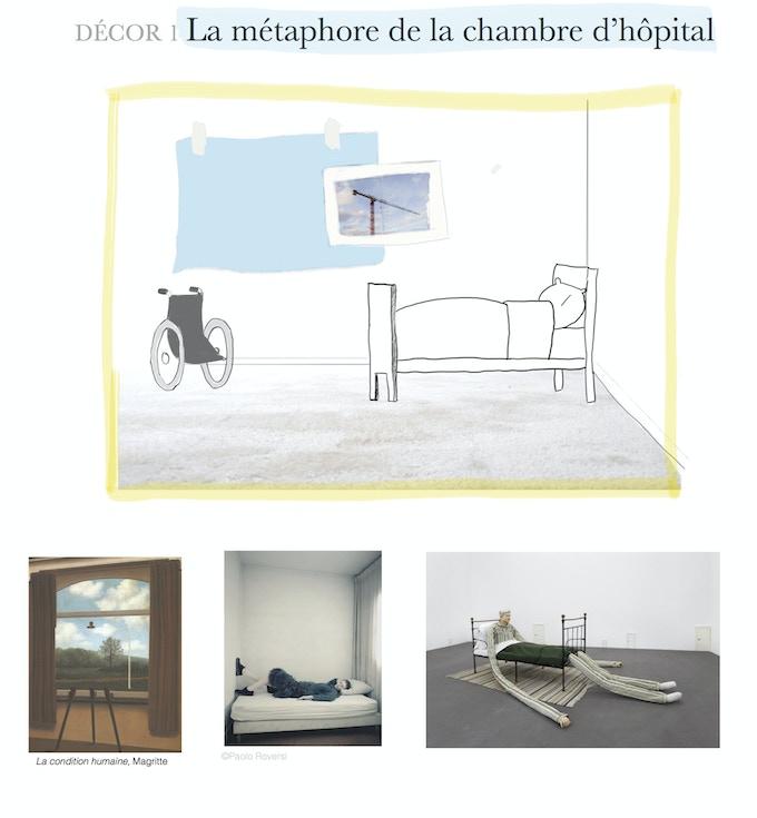 La métaphore de la chambre d'hôpital. Croquis et inspirations. // THE METAPHOR OF THE HOSPITAL WARD. Sketches and inspirational images.