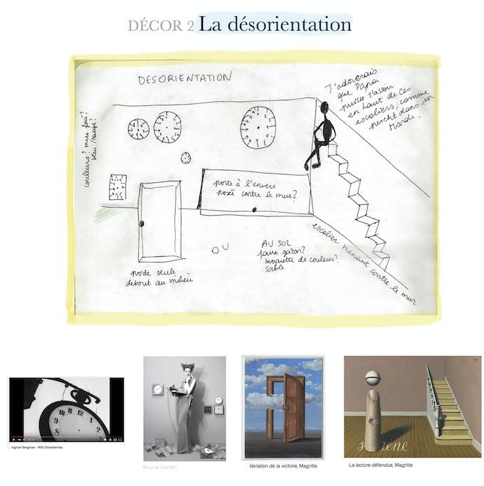 La désorientation. Croquis et images d'inspiration. // DISORIENTATION. Inspirational images and sketches.