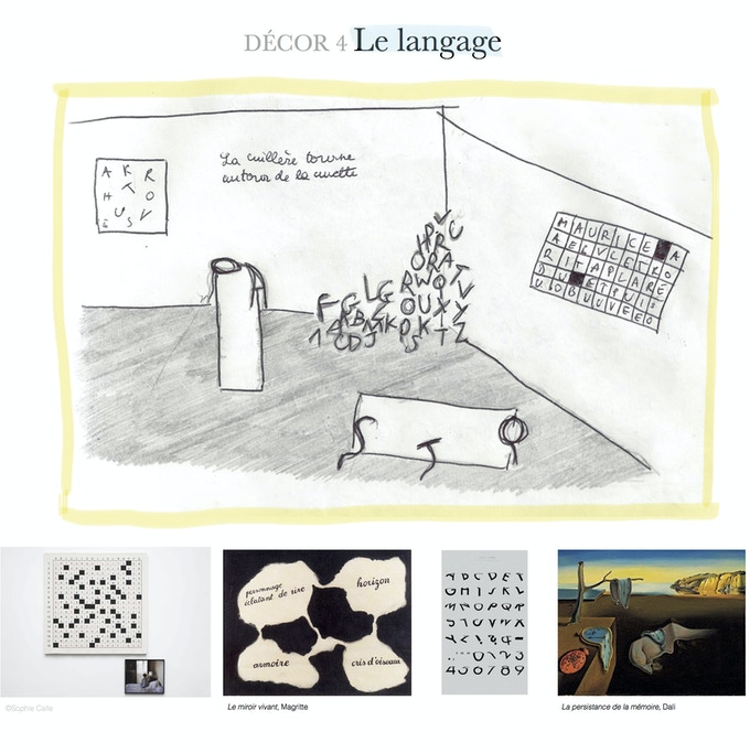 Le langage. Croquis et images d'inspiration. // LANGUAGE. Sketches and inspirational images.