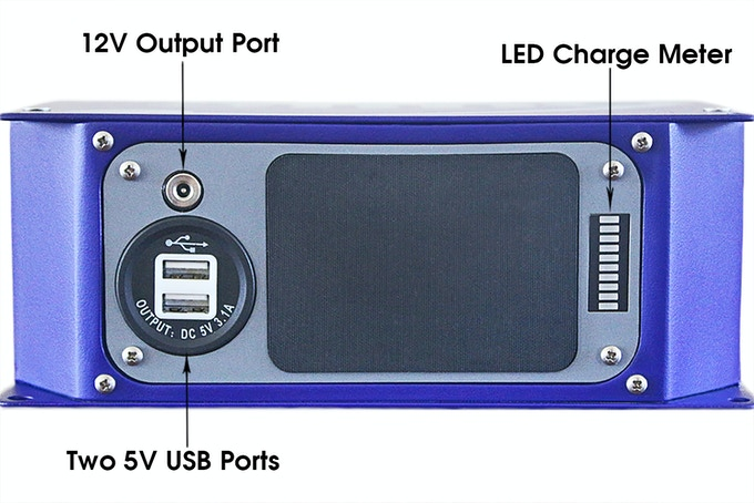 Placement of ports