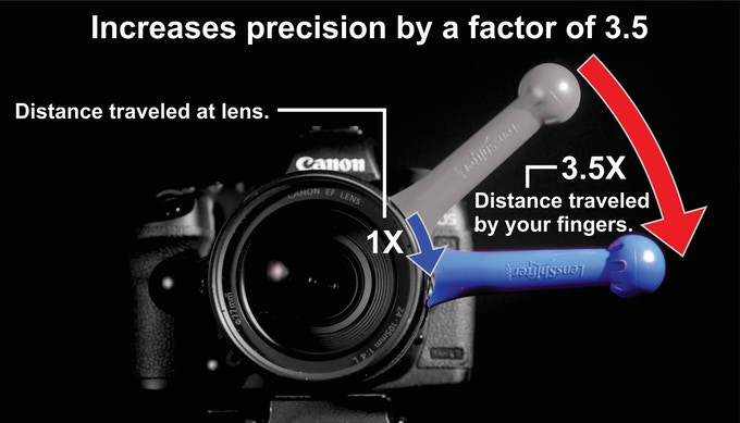 LensShifter increases precision by 3.5 times!