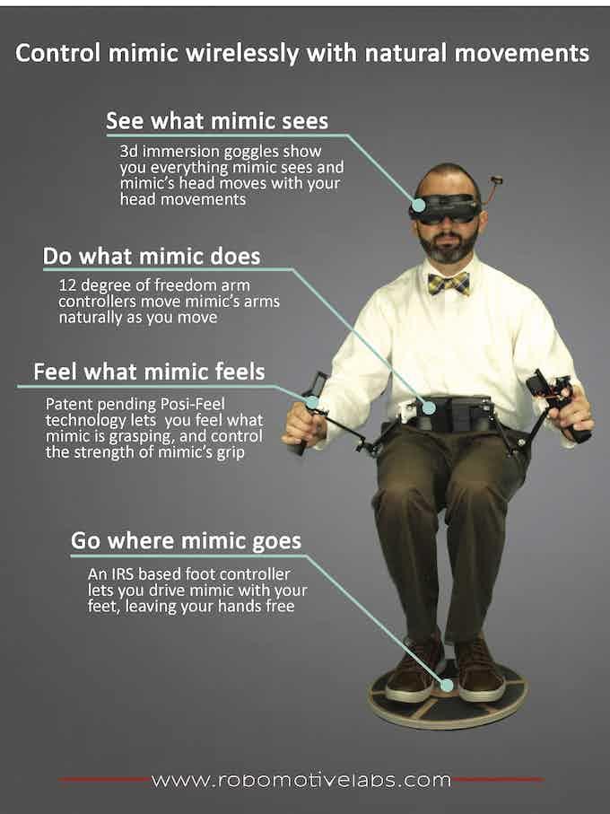 mimic controls