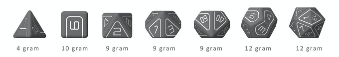 Approximate weight of each die.