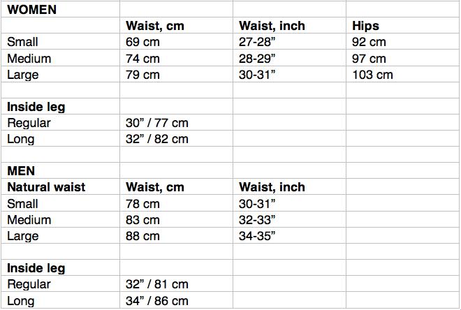 Sizing chart (draft)
