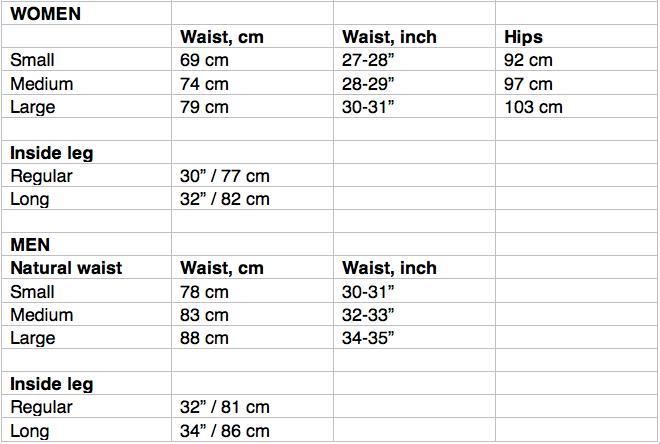 Sizing chart (draft)